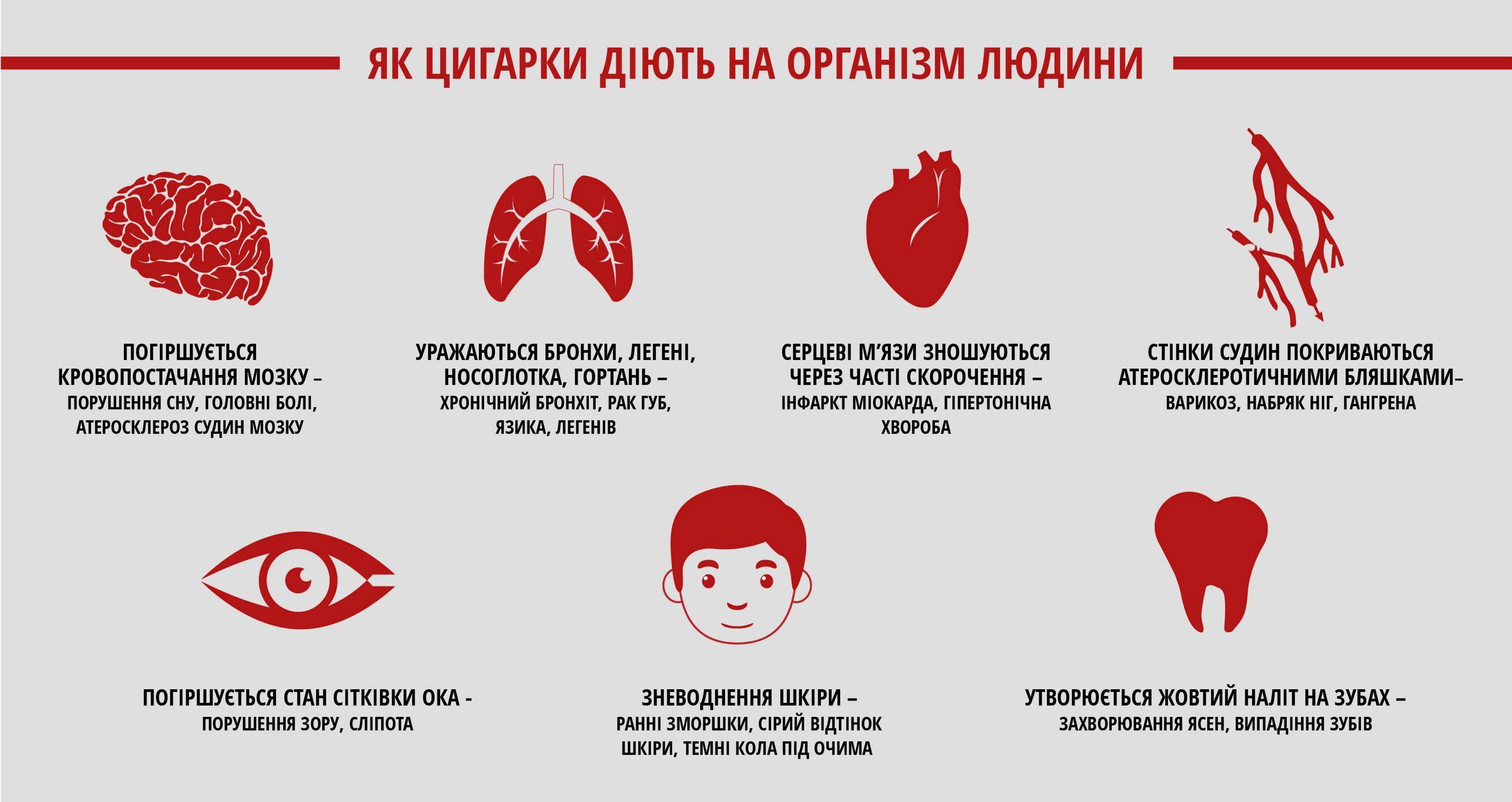 Дим - невидимий вбивця - Добропільський Центр Первинної Медико-Санітарної Допомоги